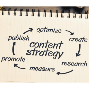 Do You Need a Content Marketing Specialist?